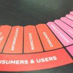 ¿Cómo adaptar tu estrategia de comunicación a las nuevas tendencias?