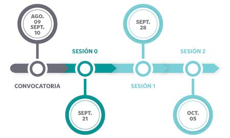 Cronograma Angeles Inversionistas 1
