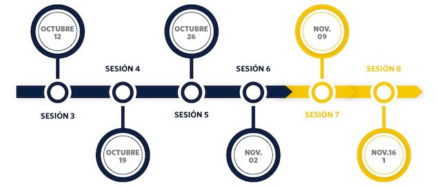 Cronograma Angeles Inversionistas 2